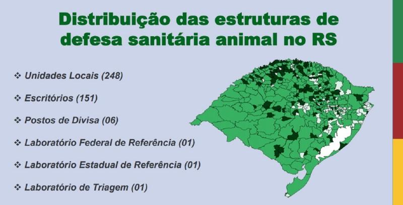 Distribuição das estruturas de defesa sanitária animal no RS